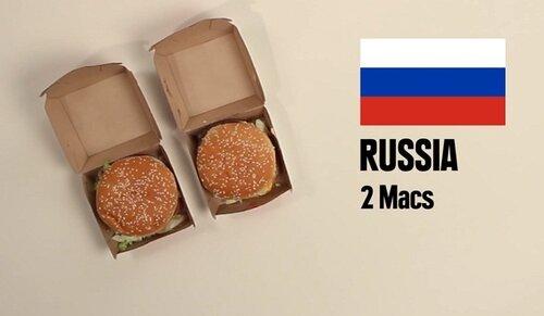 Сколько продуктов можно купить в разных странах на 5$