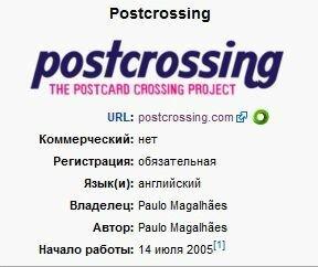 Посткроссинг