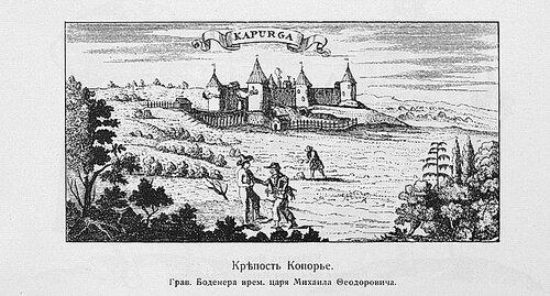 Копорье