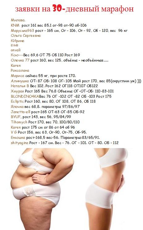 похудеть за месяц меню диеты