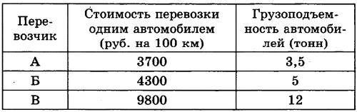 ЕГЭ таблица