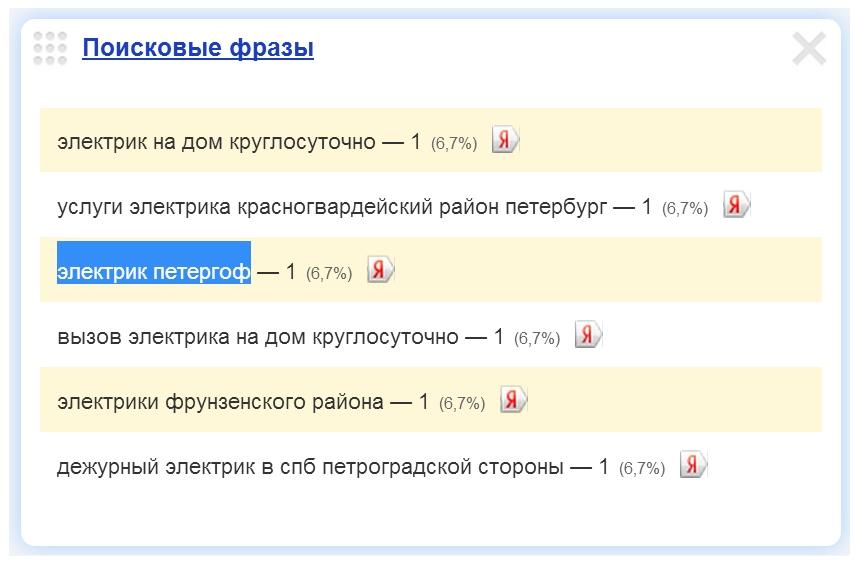 Электрик Петергоф.