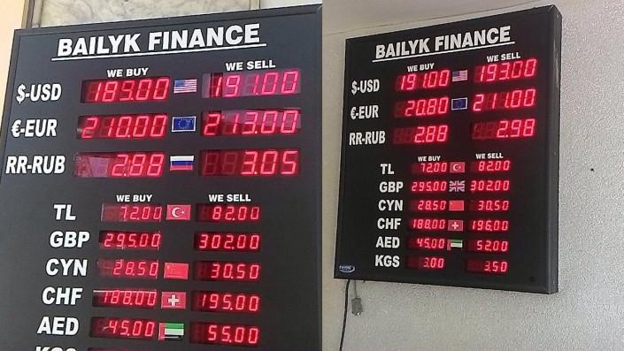 курс доллора в каспий банке Пума официально производят