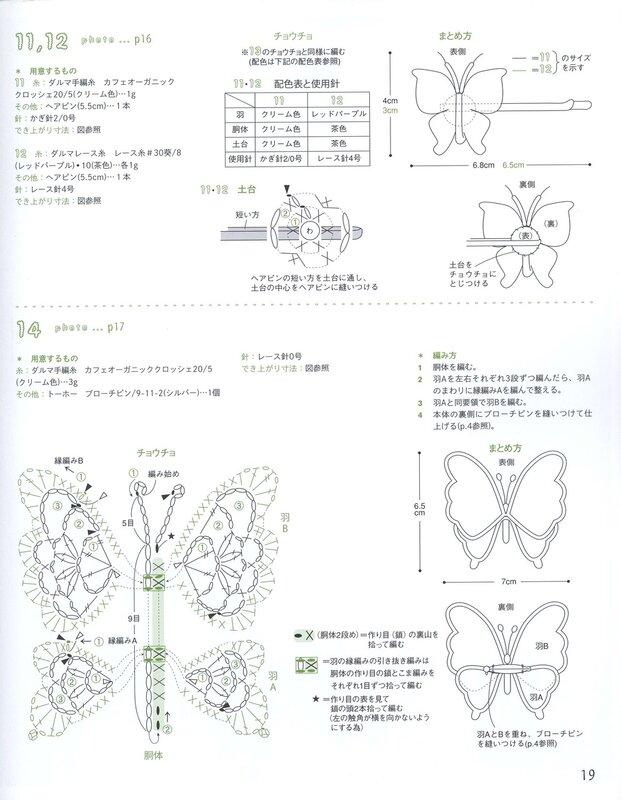 Asahi Original. Girls Style 2013