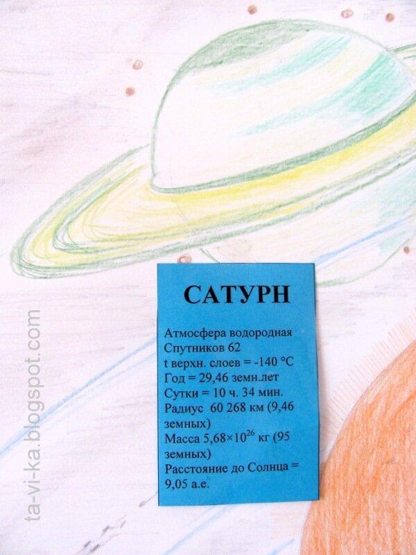 К каждой планете есть карточка с ее