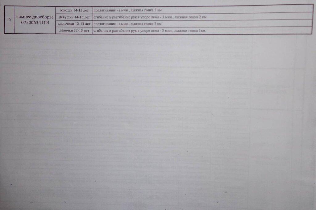 таблица нормативов по полиатлону