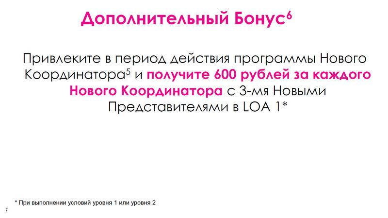 Программа для Координаторов. Кампании 05-06/2014