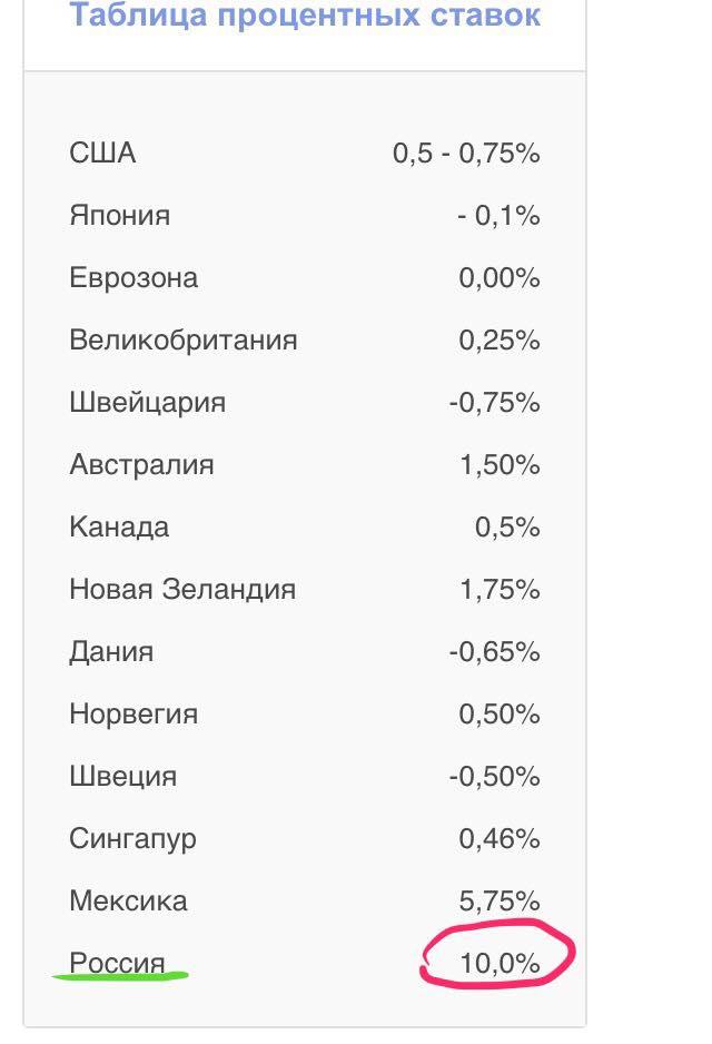 https://img-fotki.yandex.ru/get/9803/158289418.3df/0_1761b7_b45fd730_orig.jpg