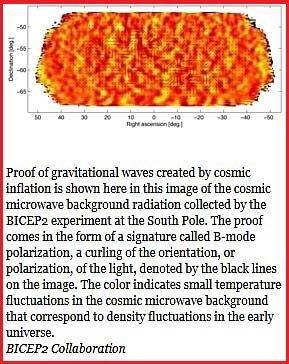 Большой Взрыв, Физика(2)