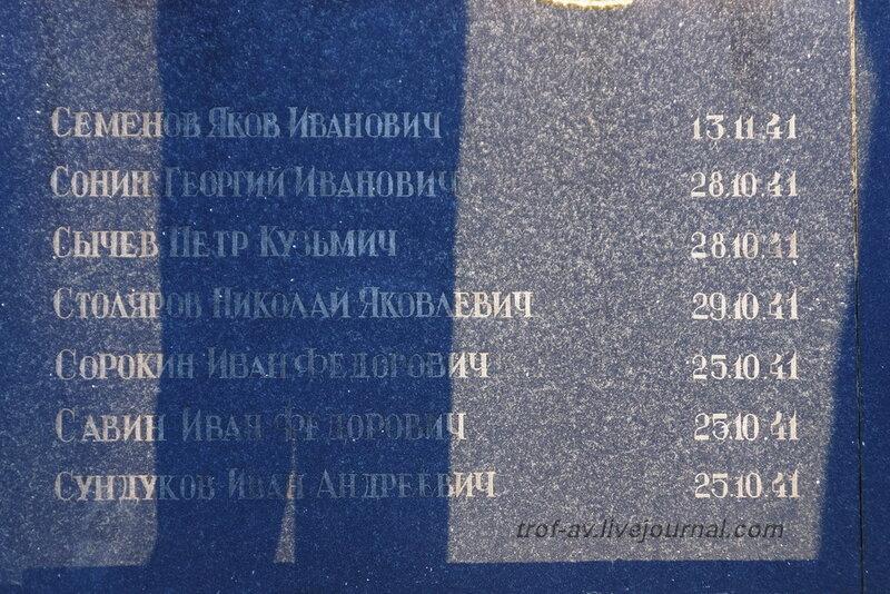 Перечень захороненных в братской могиле в Крюково, Наро-Фоминский р-н