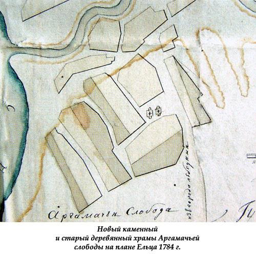 Храмы Аргамачьей слободы на плане Ельца 1784 г.
