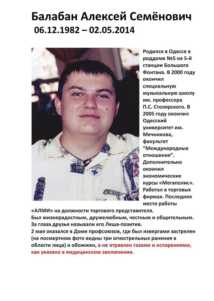 Балабан Алексей Семёнович: invasion_odessa