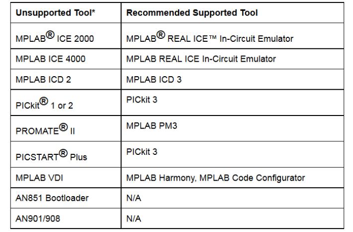 MPLAB X IDE v3.55 0_18e98e_d76cc4f2_orig