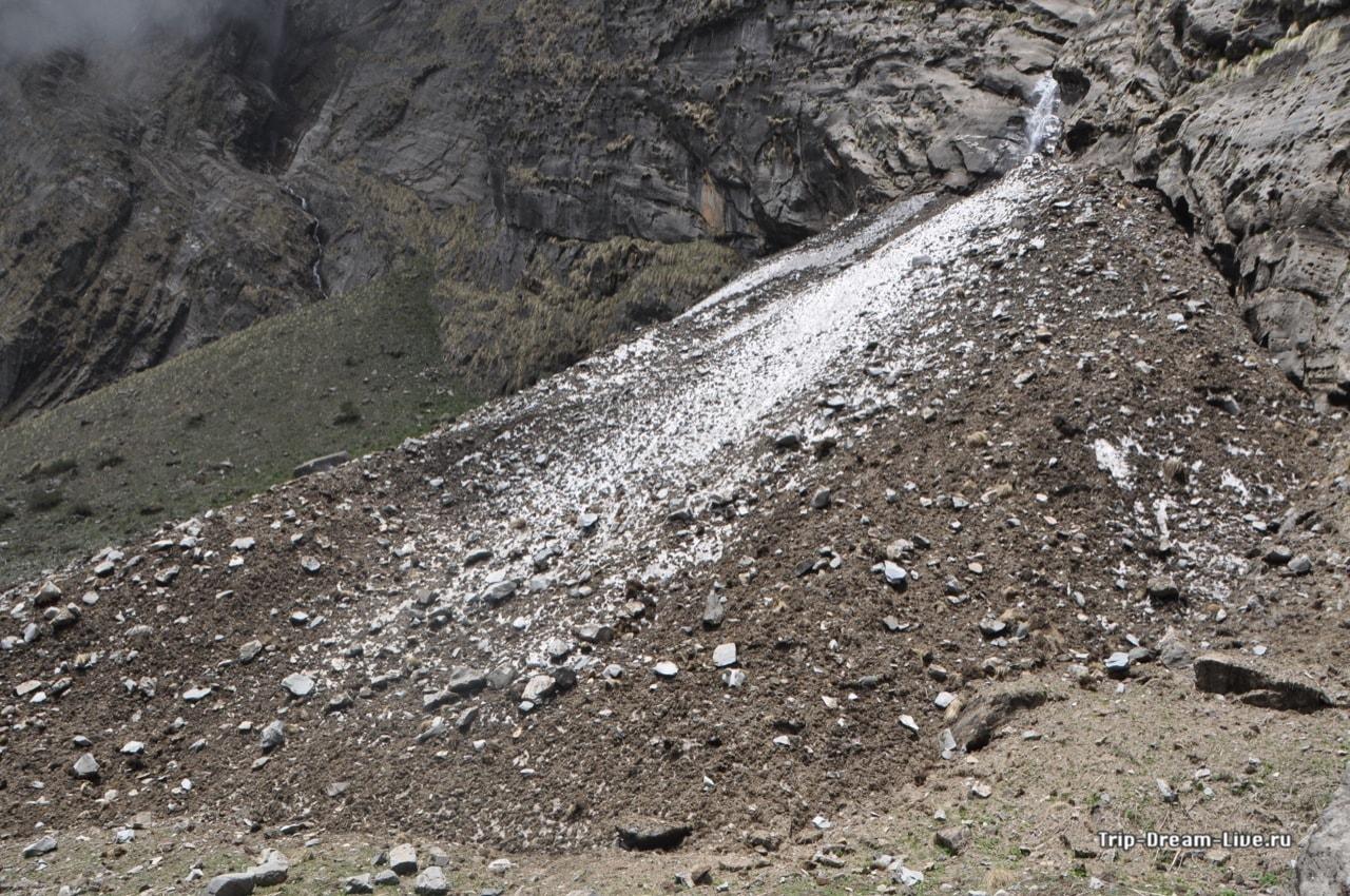 Последствия схода снега