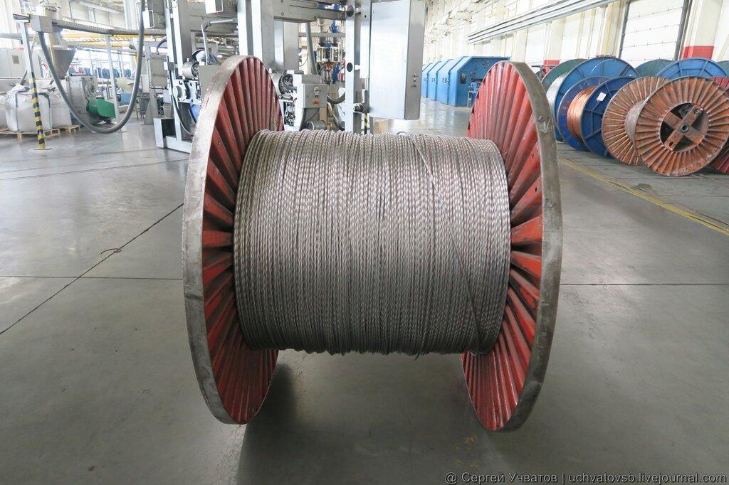 завод Цветлит - кабельная намотка