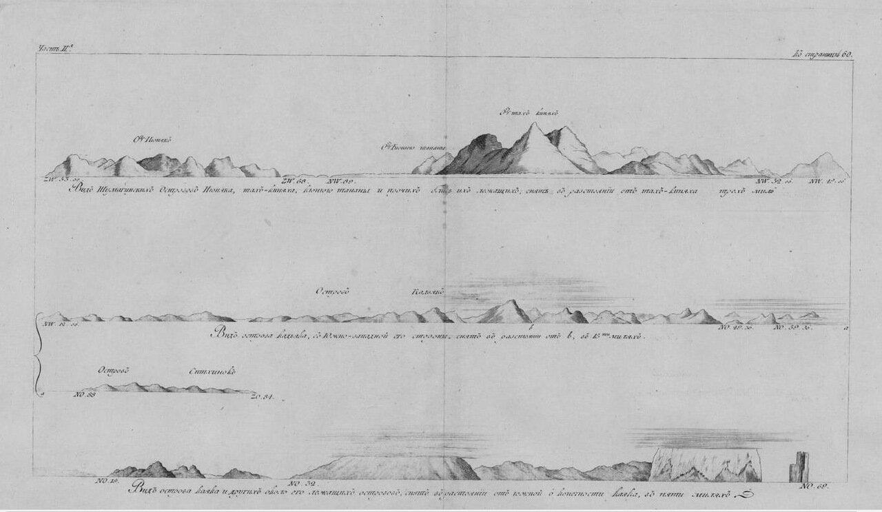 34. Вид Шумагинских островов Нюняка, Тах-киняка, Кюнюю, Тананы и прочих близ их лежащих, снят с расстояния 3 миль