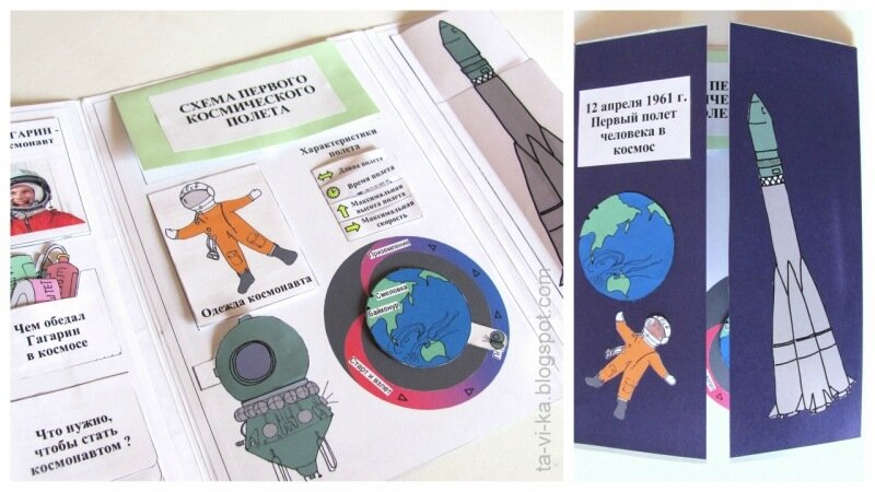 lapbook Space поделка ко дню космонавтики