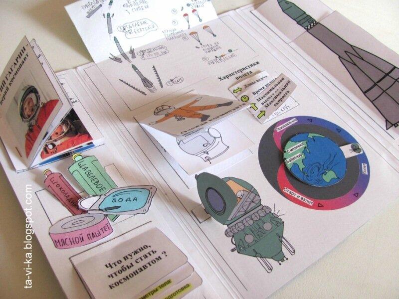 lapbook Gagarin