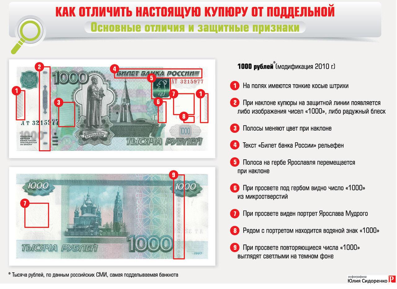 Почему гривна дороже рубля 4 фотография