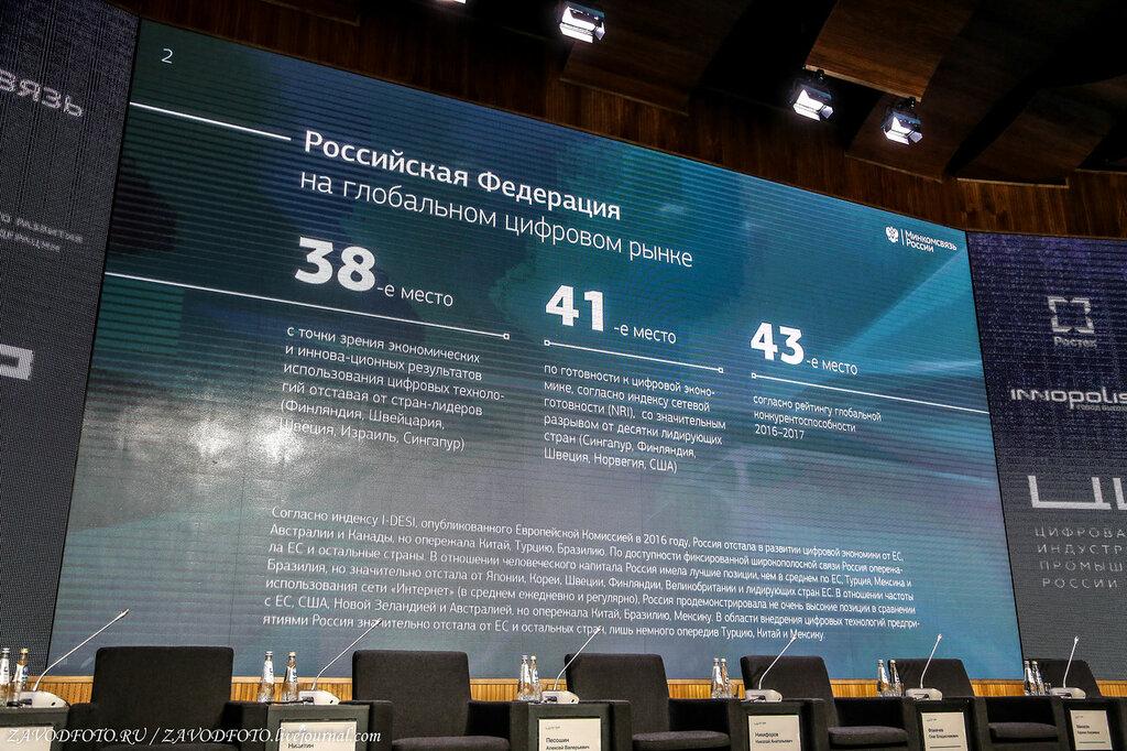 Где хайпануть по Цифре по-настоящему именно, России, просто, город, конечно, гости, всегда, Почему, цифровой, другие, замечен, прошлом, лично, Кстати, сфере, принять, сложнее, партнерами, интересные, участие