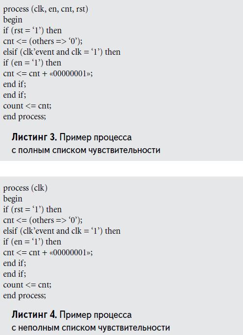 Изучаем основы VHDL, ISE, ПЛИС Xilinx. 0_f9f68_3dc9c9e4_orig