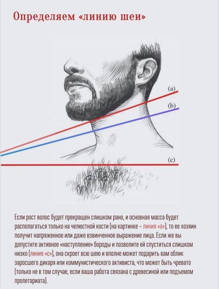 что сделать чтобы борода росла по сунне отели Хабаровске нас
