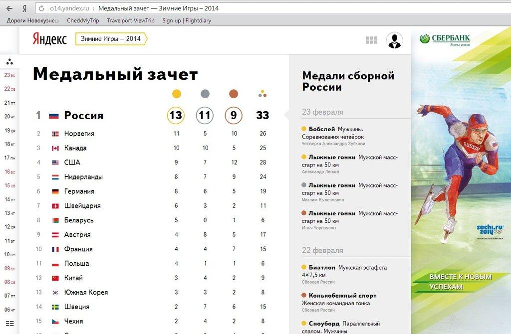 Россия Чемпион!!! - Хоккей, Спорт, Олимпиада - chronical