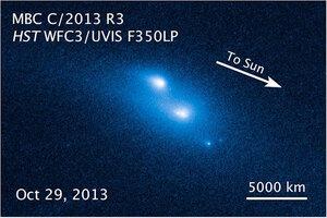 Взрыв астероида P/2013 R3