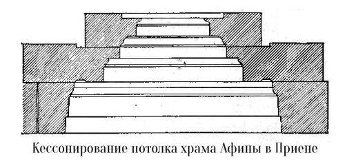 Храм Афины Полиады в Приене, разрез потолка