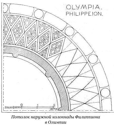 Филиппион в Олимпии (Филиппеум), потолок наружной колоннады