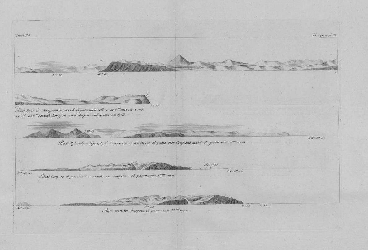 41. Вид губы Св. Лаврентия снят в расстоянии в 6 милях. Вид Чукоцкого берега, губы Гельлягин и лежащих в устье оной островов