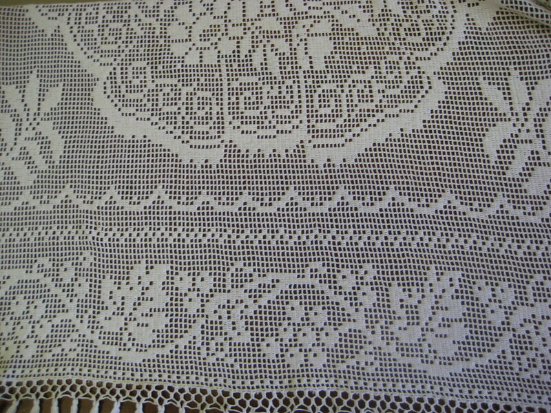 Текстиль в собрании Рыбинского музея.