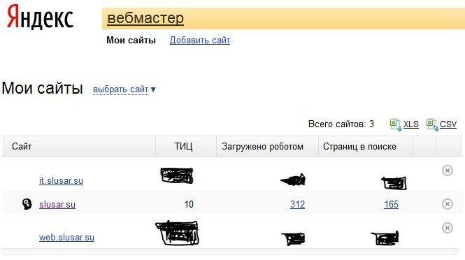 Наконец-то Яндекс дал тИЦ 10