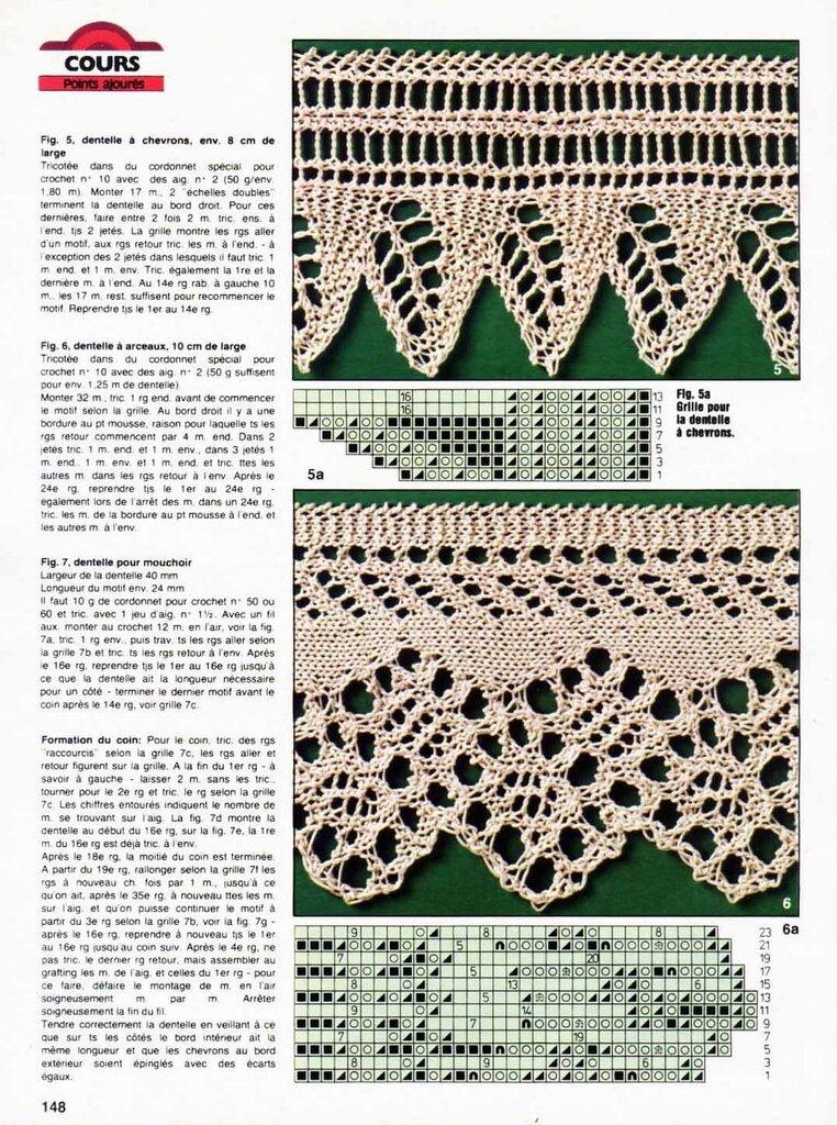 Вязание спицами ажурной каймы с описанием