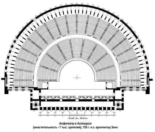 Театр в Аспендосе, план, реконструкция