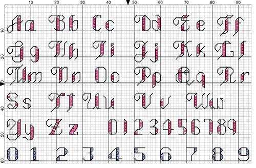 Alfabeto Alphabet Alfavit Abc Zapisi S Metkoj Alfabeto
