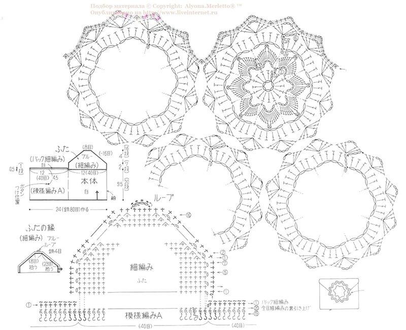 Вязание крючком схема вязание косметички 7