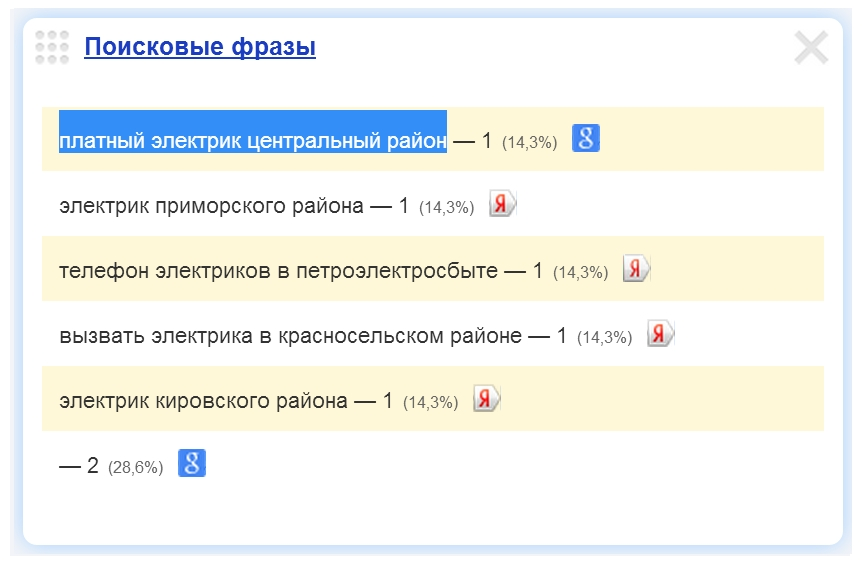 Платный электрик Центральный район.jpg
