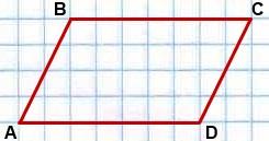 storonyi parallelogramma