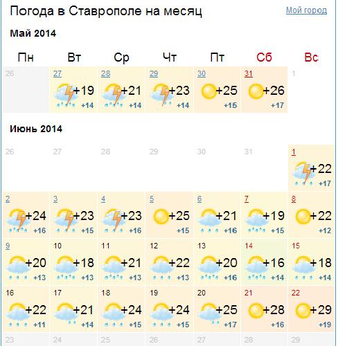 открытия погода в июне москва когда