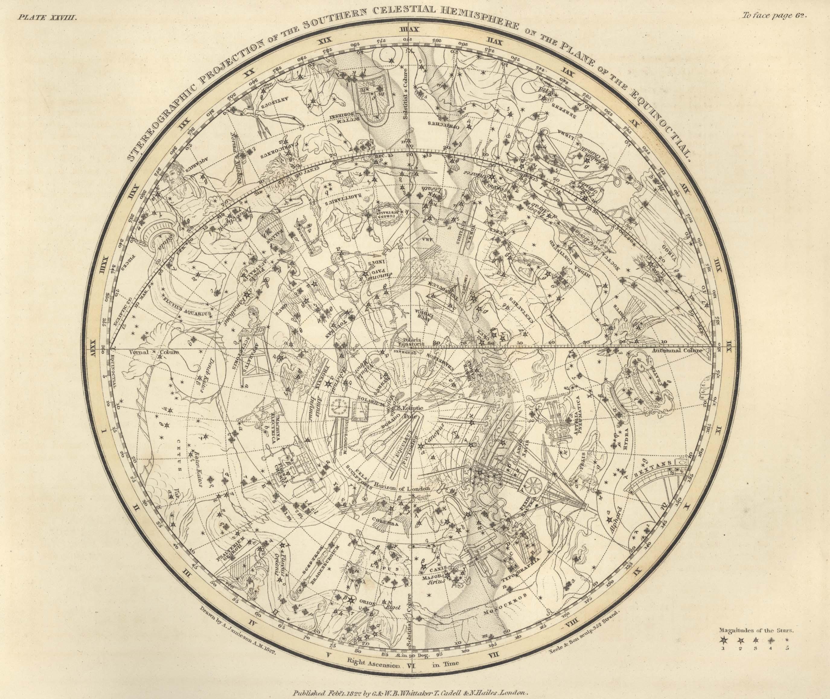 Страница №31: Изображение Южной полусферы