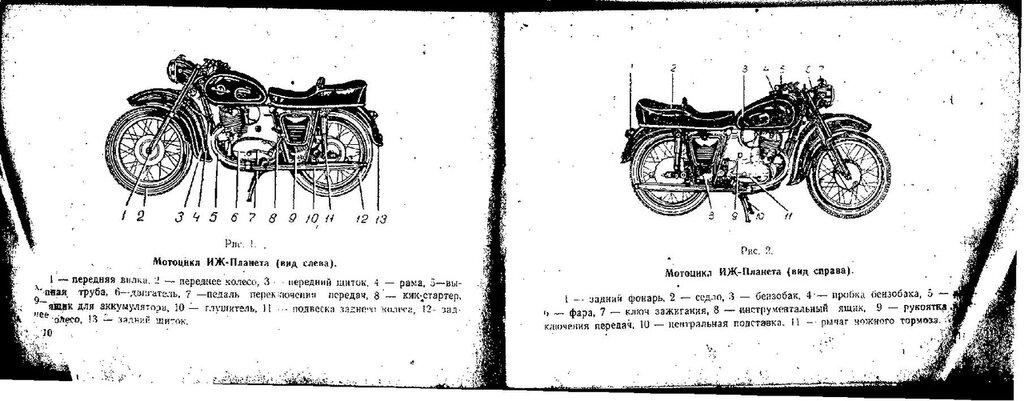 Инструкция Иж 49