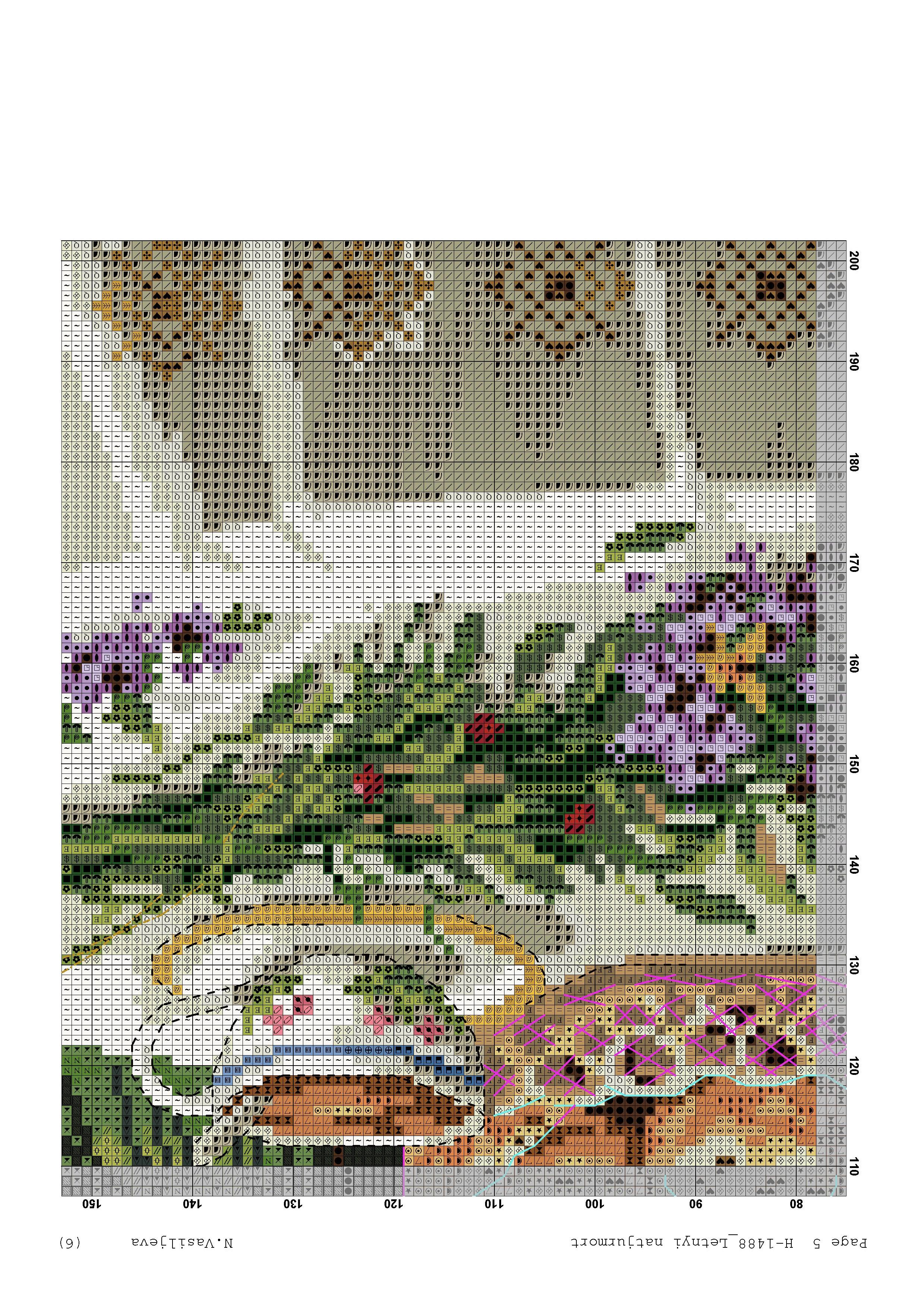 Схема вышивки панна летний натюрморт