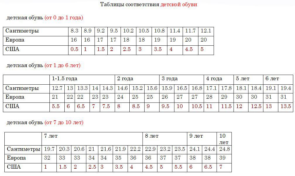 Таблица размеров см в дюймы