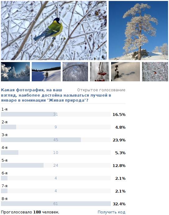 """Результаты конкурса """"Фото месяца - январь 2014"""" в номинации """"Живая природа"""""""