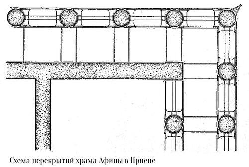 Храм Афины Полиады в Приене, схема перекрытий