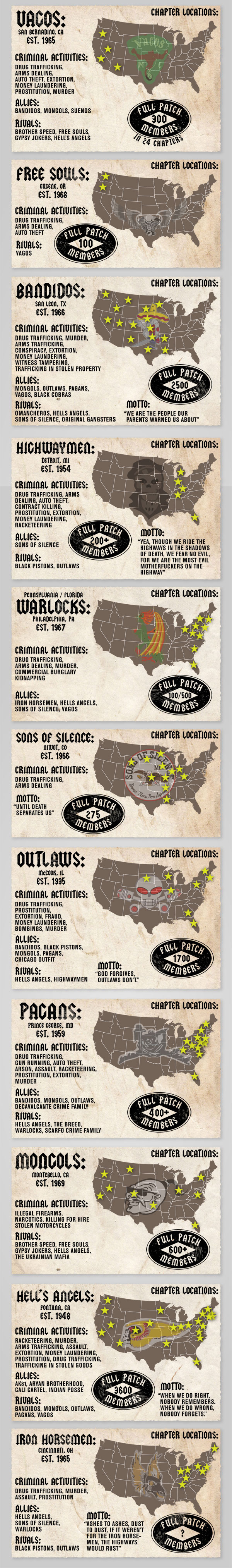 Biker Gangs of America.jpg
