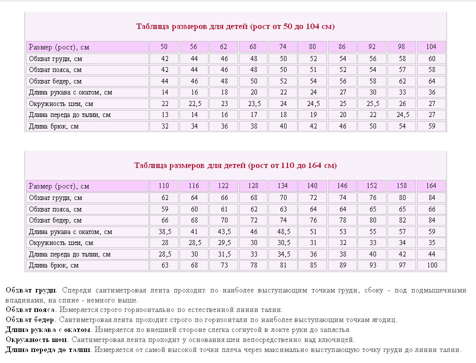 Таблица стандартных размеров для вязания комбинезонов 582