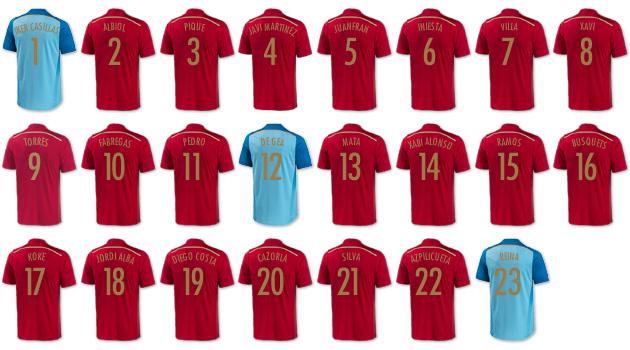 19 номер сборной испании по футболу