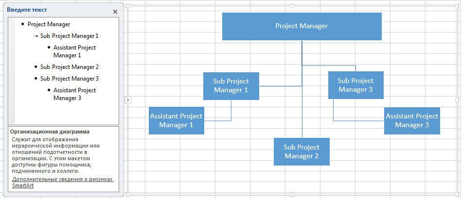 Как при помощи Excel создать организационную диаграмму проекта